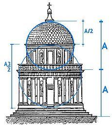 Rapporti geometrici - Copyright free